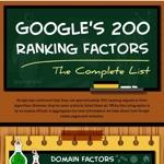 Liste critères algo Google