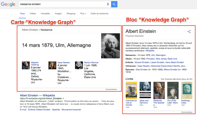 Bloc Knowledge Graph