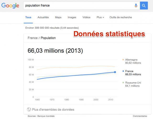 Données statistiques dans Google