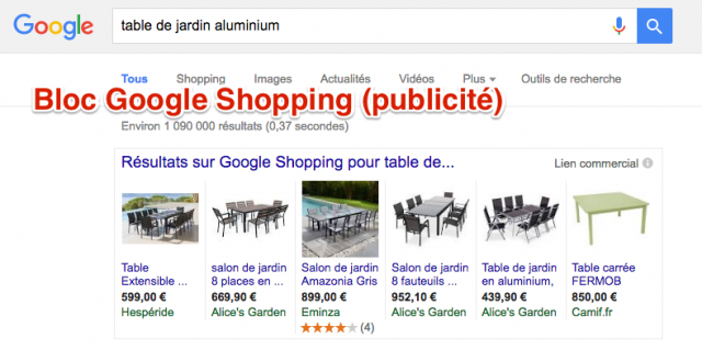 Google Shopping en haut