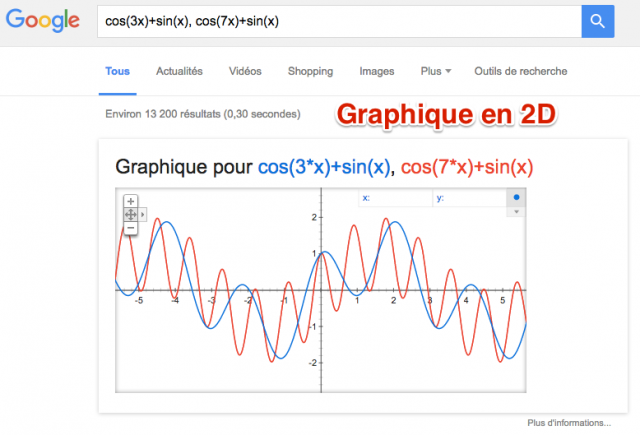 Graphique 2D dans Google