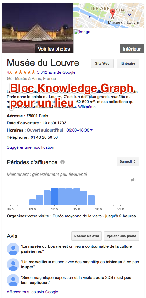 Bloc Knowledge Graph local