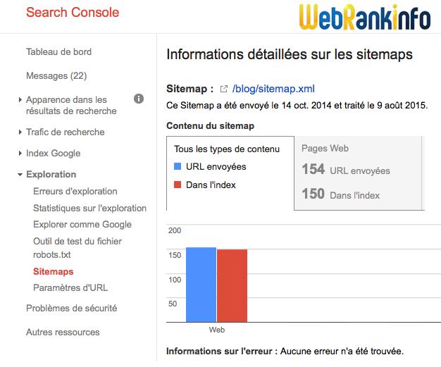 pourquoi google n\u0027indexe pas toutes les url du sitemap ?Sitemap N #4