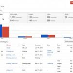 Interface de gestion des sitemaps dans Google Webmaster Tools