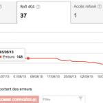 Référencement : comment repérer et corriger les erreurs Soft 404