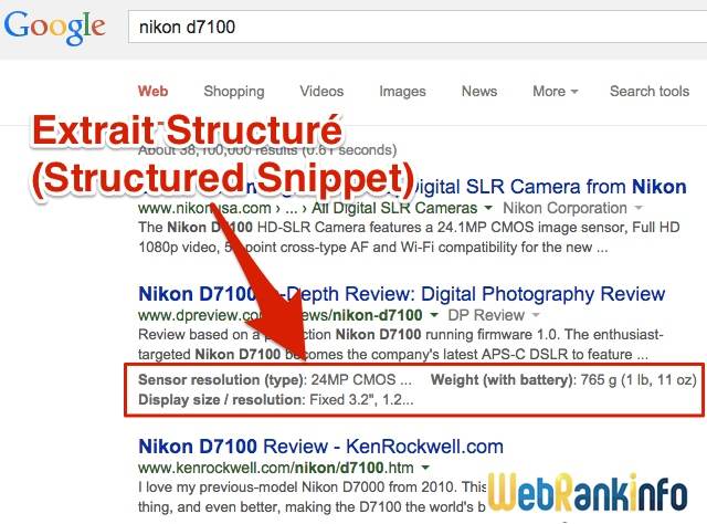 Google Structured Snippet