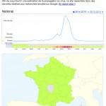 Google améliore son outil de suivi de la grippe