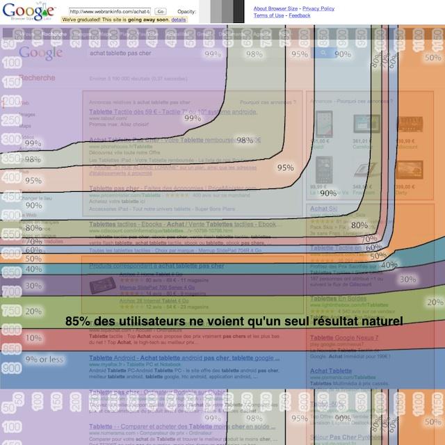 Test browser size des SERP Google