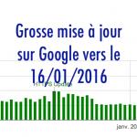 Grosse mise à jour Google le 16/01/2016