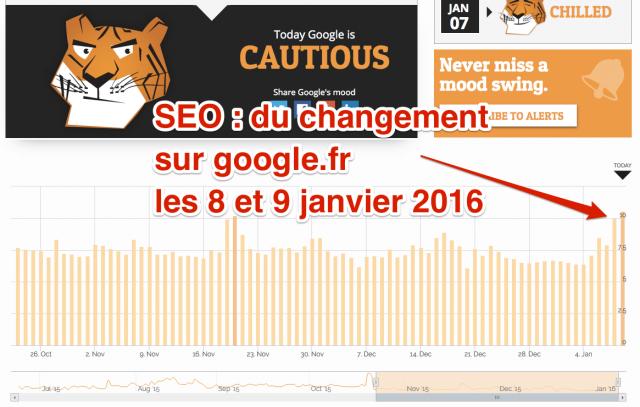 Update Google 8 janvier 2016