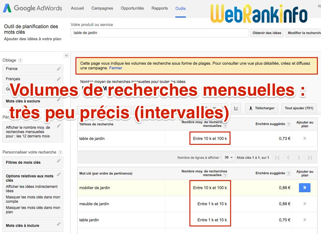Volumes de recherche dans Keyword Planner (astuce solution gratuite)