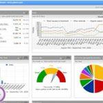 Yahoo Web Analytics (ex IndexTools)