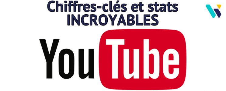 Chiffres-clés YouTube