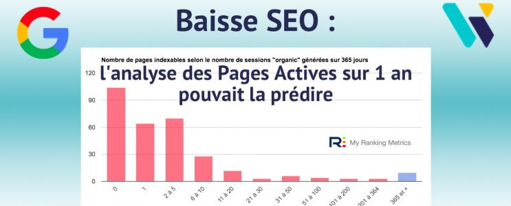 SEO : l'analyse des pages actives sur 1 an