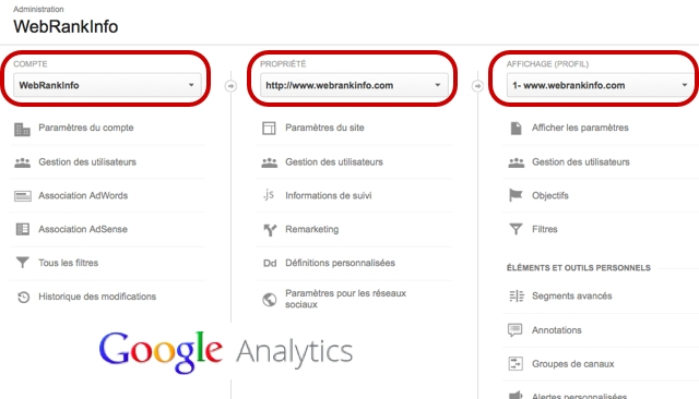 Zone d'administration Google Analytics