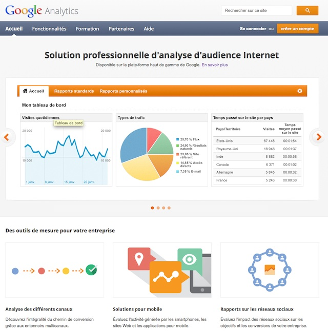 Google Analytics : homepage du site en septembre 2012