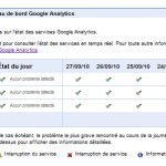 Tableau de bord de disponibilité de Google Analytics