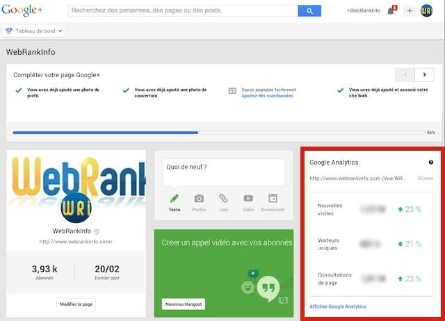 Analytics tableau de bord page Google Plus