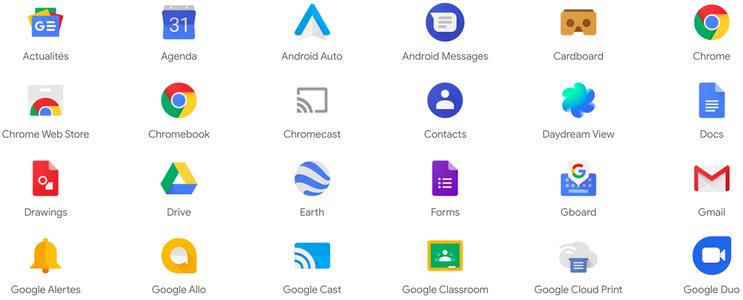 Autres produits Google