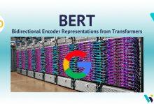 Le système BERT de Google