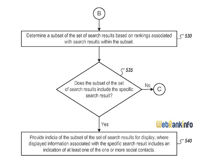 Brevet forum (Google)