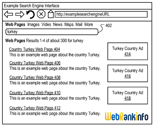 Brevet Time-based ranking SERP Turquie