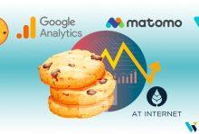 Consentement cookies analytics