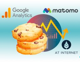 Consentement cookies analytics