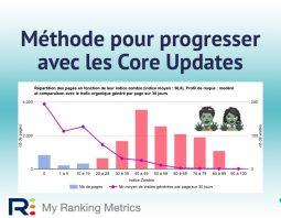 méthode SEO Core Update Google
