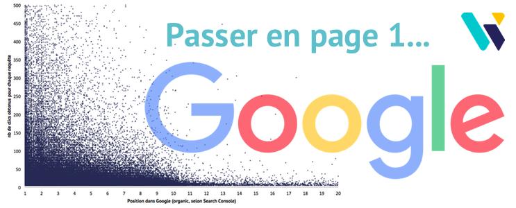 Etude sur les clics en pages 1 et 2 de Google