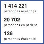 Nombre de personnes qui parlent d'une fan page Facebook