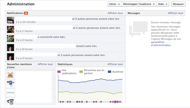 Interface d'administration d'une page Facebook en mode Journal