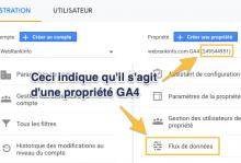 Propriété Google Analytics GA4