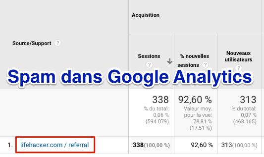 Spam lifehacĸer.com Google Analytics