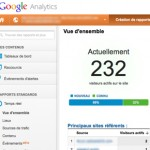 L'API de Google Analytics temps réel (version beta)