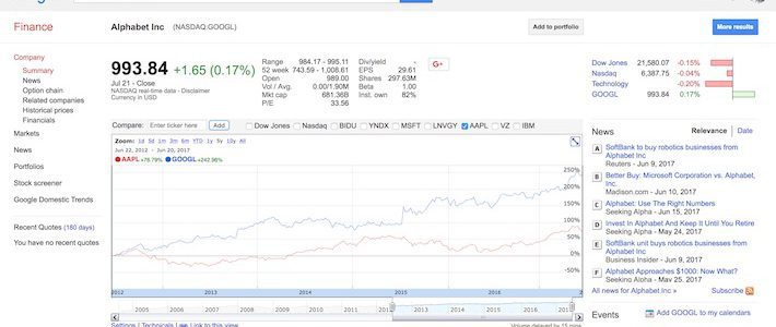 Google Finance (page de détail)