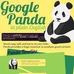 Infographie Google Panda