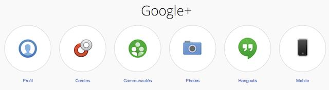 Découvrir Google+
