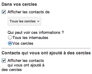 Page Google+ : options sur les cercles
