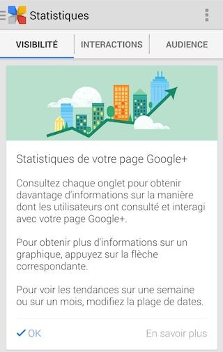 Accueil des stats dans l'appli Google+ My Business