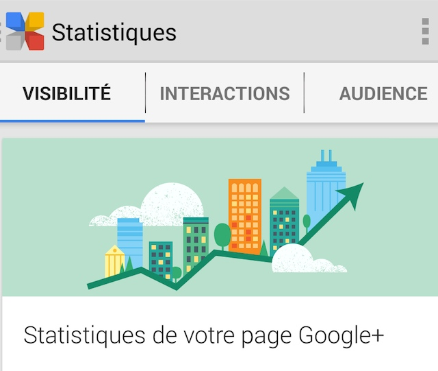 Stats Google+ Insights