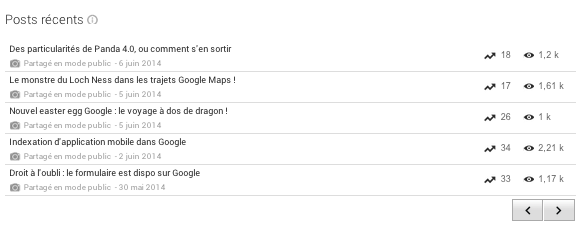 Stats posts récents Google Plus