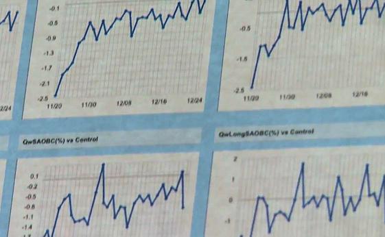 Analyse des résultats de tests sur l'algo Google