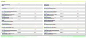 L'interface d'évaluation pour les Google Search Quality Raters