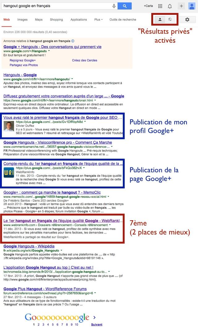 SERP Google résultats privés activés