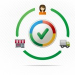 Google Trusted Stores : les sites ecommerce certifiés par Google