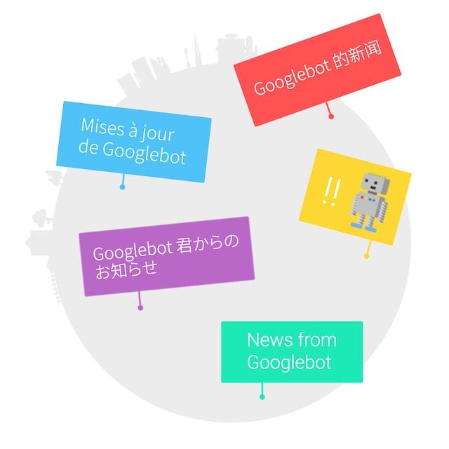 Googlebot crawl paramètres régionaux
