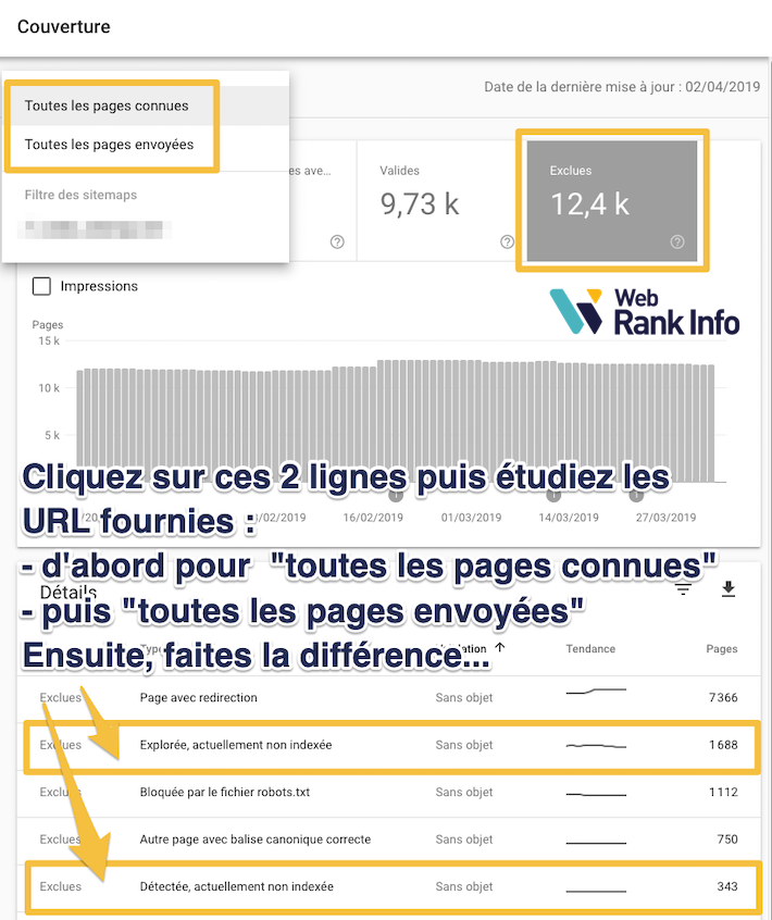 Pages non indexées