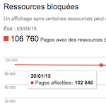 Ressources bloquées Google Webmaster Tools