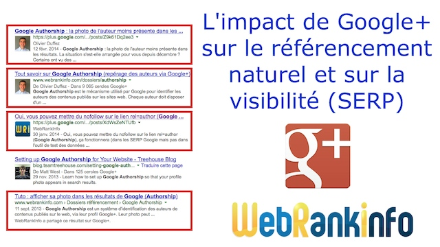 Impact Google Plus referencement naturel